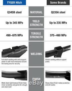 TYGER Hitch Kit Class 3 For Nissan Rogue / Rogue S / Rogue SL / Rogue SV